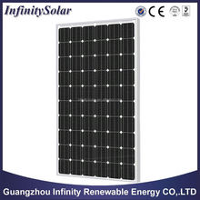 pv panel 250w mono imported solar panels high eficiency for solar system