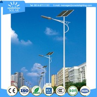The most popular attractive light weight solar panel
