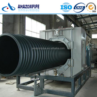 Underground HDPE double wall corrugated pipe drainage pipeline system