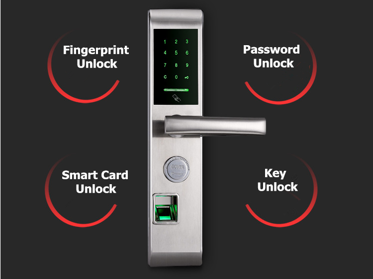 Electronic Keyless Biometric Fingerprint Security Code Cylinder Door Lock (7).png