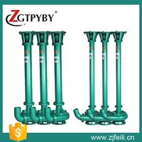 Submersible Slurry Pump for Sale NL Mud Pump Price