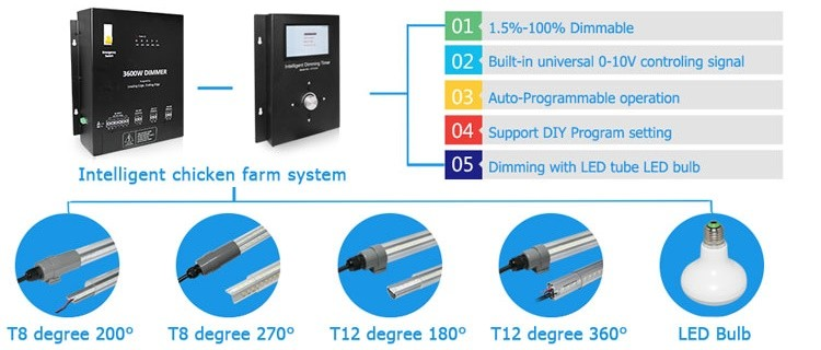 220V manual dimming system, Timming control system programmable led dimmer LED intelligent dimmer