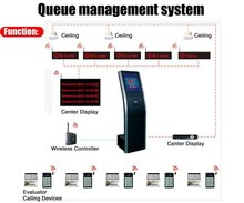 versatile standing electronic queue management system led display queue ticket machine