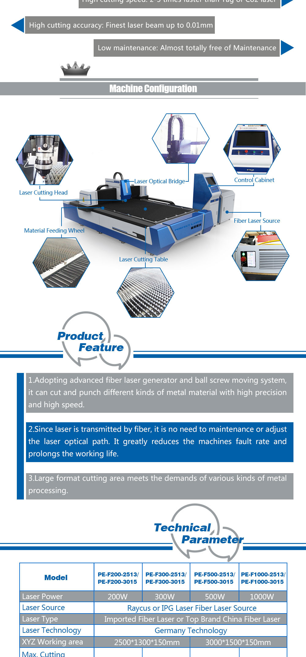 02 Fiber Laser Cutting Machine 1000w.jpg