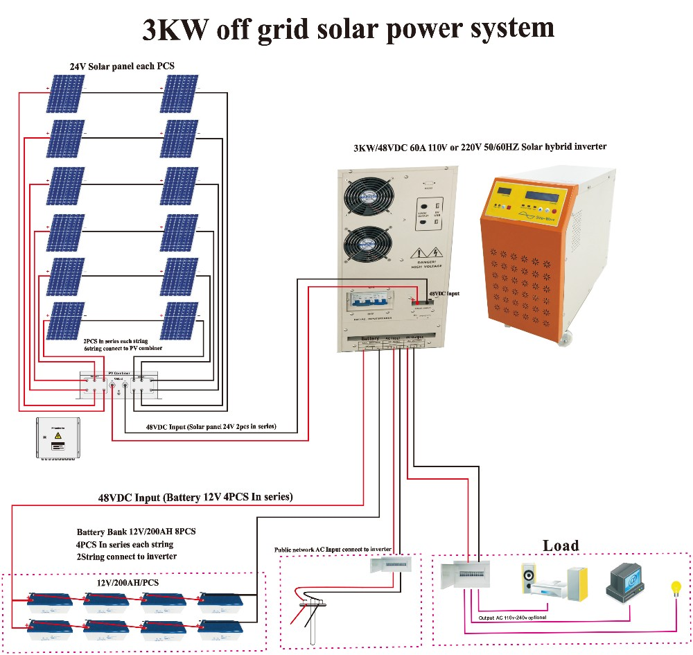 2kw 3 Kw 5kw 10kw Solar Home Power System Cell Solar