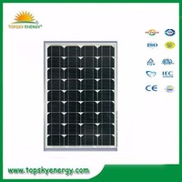 Small solar panel 75w cheap pv modules in stock