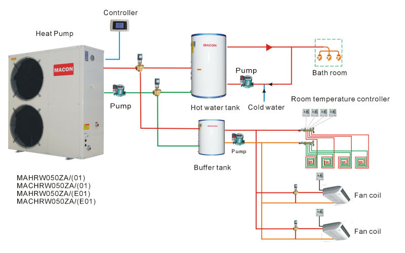 MACON Air&Water Source Heat Pump, Heating&Cooling&Domestic Hot Water energy-saving soluion,exhaust fan with thermostat