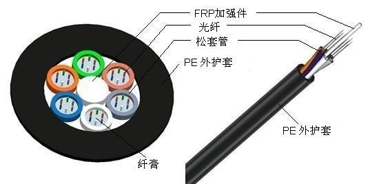 GYFTY Central Strength 144 Core Single Mode Fiber Optic Cable