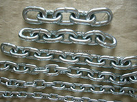 Galvanized Steel Chain ,chain link,small link chain
