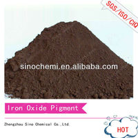 used in paint transparent iron oxide pigment