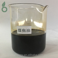 coal tar with fast delivery in Shanxi China