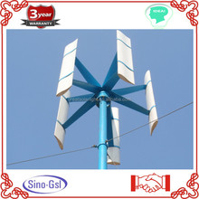Automatic 2.5MW 3-bladed pitch regulated wind turbine/Generator price for sale with CE approved