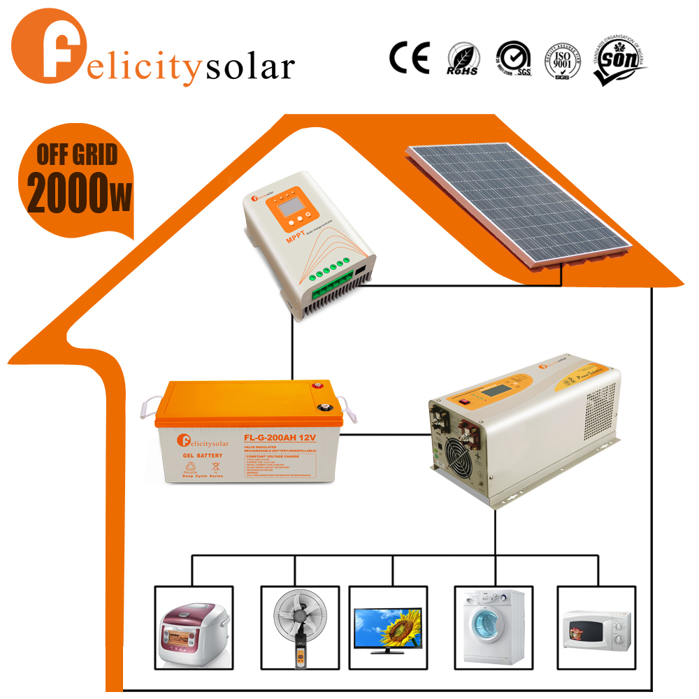 High quality complete set pv solar panel systems for Dakar
