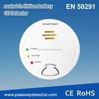 Carbon monoxide Smart electric alarm in Kitchen and home