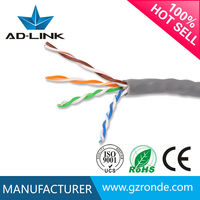 0.5mm electric armoured cat5e lan cable and wire