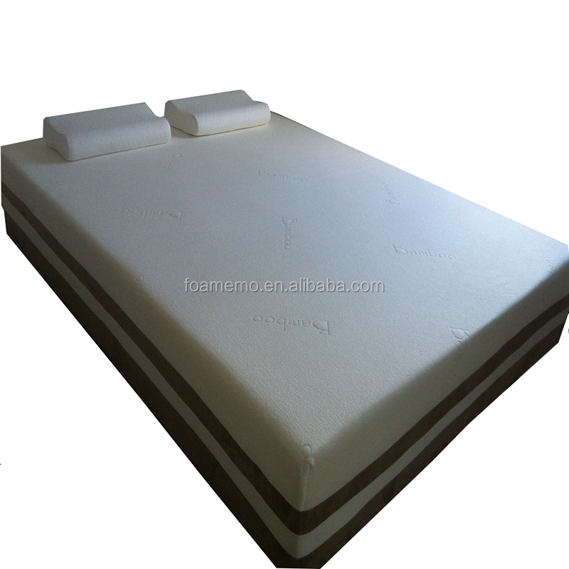 Alibaba best sale mattress cheap mattress buy cheap for Best time for mattress sales