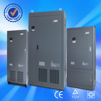 ISO CE TUV Certificated high voltage variable speed control power inverter vsd China inverter PI9000