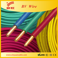 PVC insulated copper coil electrical wire