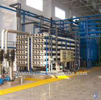 RO system boiler water treatment
