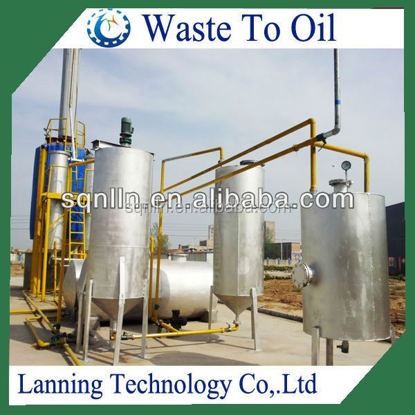 Full Continuous Green Non Pollution Waste Oil Recycling