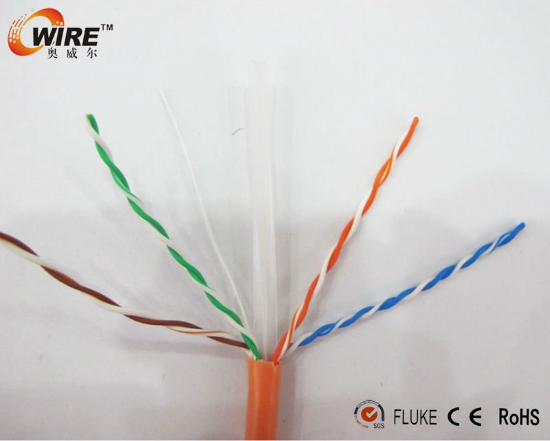 PVC Insulated Multi-core 12v lan cable with CE UL FLUKE