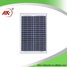 pv solar panel price in China manufacturing companies