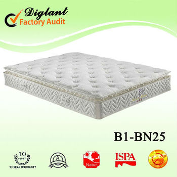 economical korea memory foam jade mattress (B1-BN25)