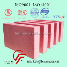 Wholesale Price Thermal Insualtion materials
