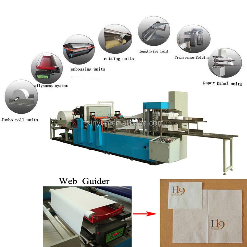 Napkin paper machinery.jpg