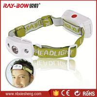 Buy 3W LED Hunting Cap Headlamp Light in China on Alibaba.com