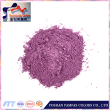 China Supplier ceramic pigments manufacturers