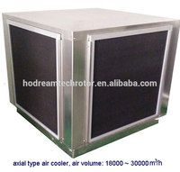 Bolivia China supplier best selling smallest window evaporative cooling system