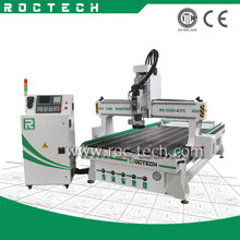 RC 1325-ATC Water Cooled CNC Router Spindle Motor