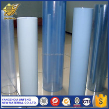 Plastic Thin Plastic PVC Film In Roll for Food Packaging