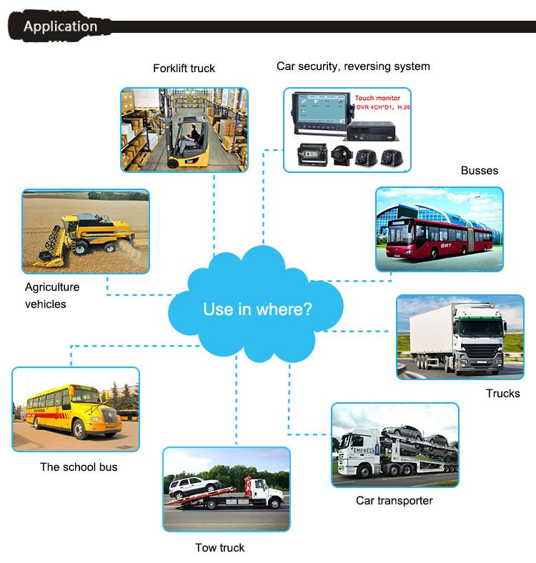 Mini Din Pinout Plug Shieled 6pin Vehicle Mobile Camera Cable - Buy ...