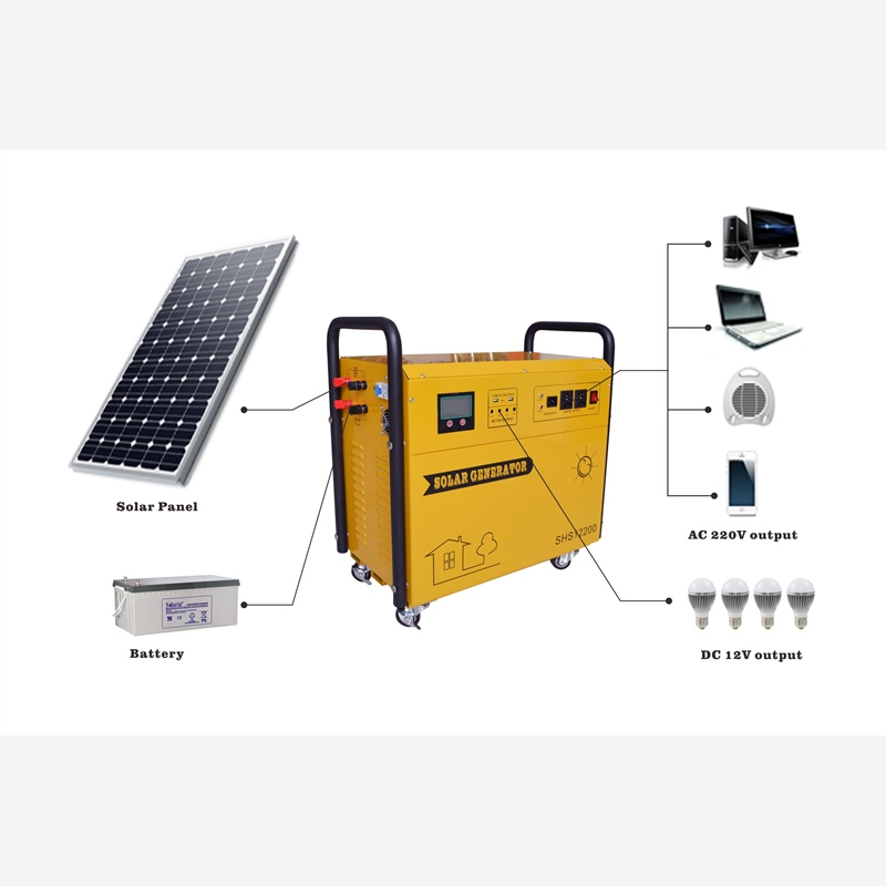 Plant 1 mw commercial solar system