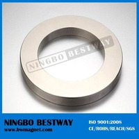 Sintered ndfeb magnet manufacturer Ningbo China
