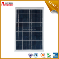 RuiYun factory price 250W solar panel for solar system