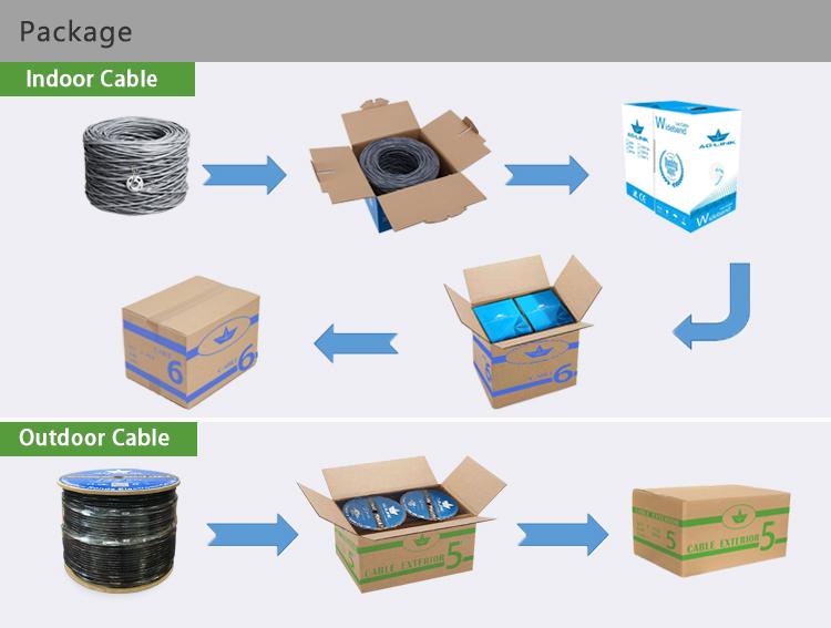 packing-box4