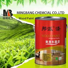 China wood paint supplier nitrocellulose nc wood clear sanding sealer and lacquer