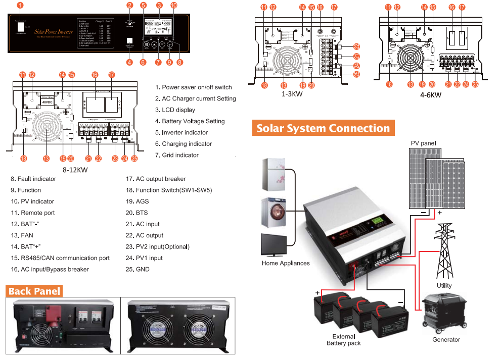 4kVA 4000W Hybri Solar Power Inverter with 60A MPPT Solar Charge Controller