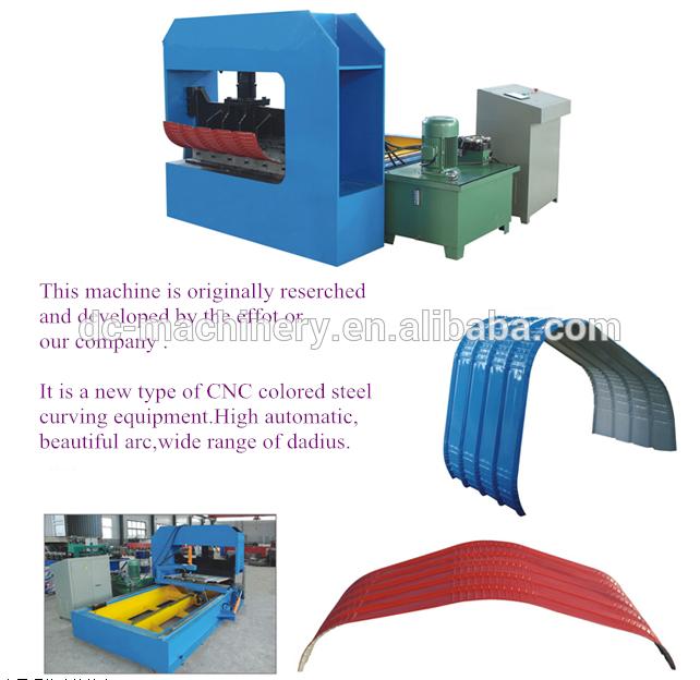 corner radius machine