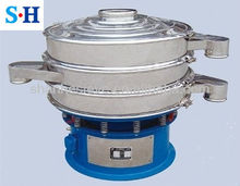 High efficiency Rotary Vibrating Screen