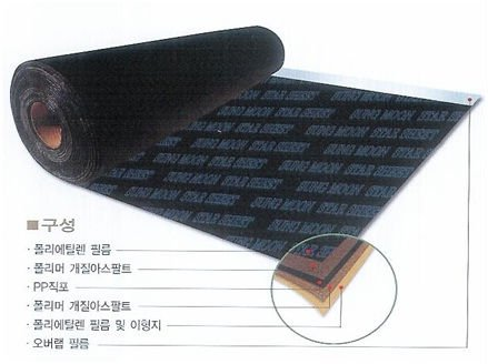 waterproofing sheet for roof(SM-A Type)