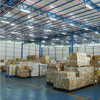 buyer's professional guangzhou warehouse for renting