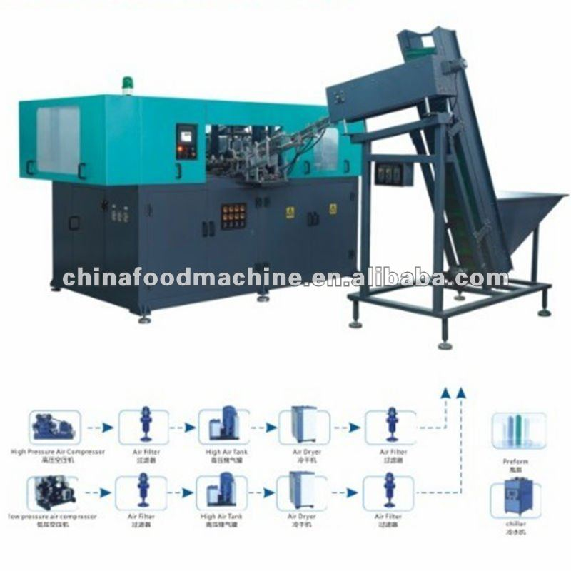 Automatic biaxial stretch blow molding machine PET