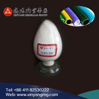 Specialized Magnesium Hydroxide Flame Retardants For