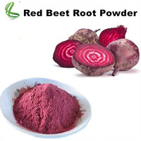 Food And Beverage Ingredients Beetroot Extract