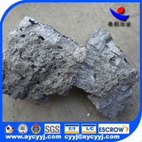 Hot selling silicide calcium metal alloy/CaSi ferro alloys as inoculant