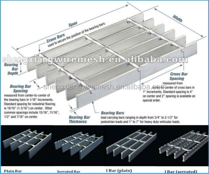 Caillebotis en acier acier grille plaque structure en - Taille d une palette europe ...